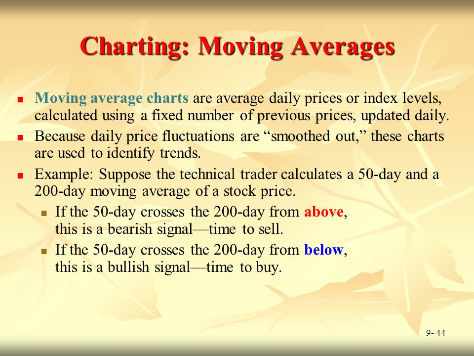 9- 44 Charting: Moving Averages Moving average charts are average daily prices or index levels, calculated using a fixed number of previous prices, up
