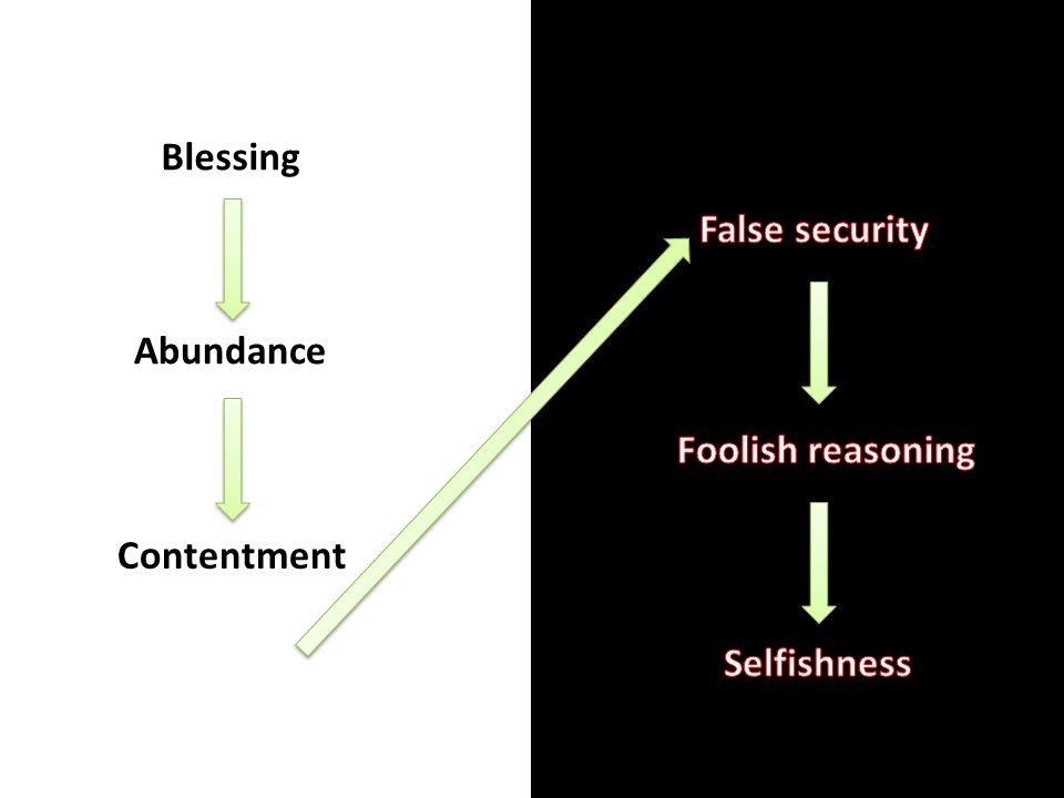Blessing Abundance Contentment