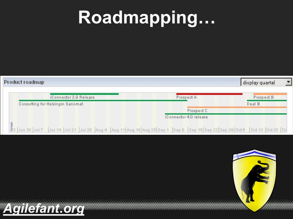 .orgAgilefant Roadmapping…