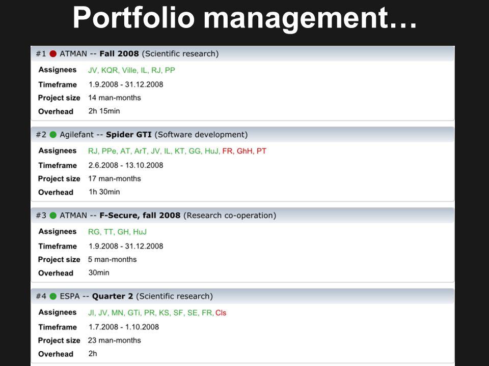 Portfolio management…