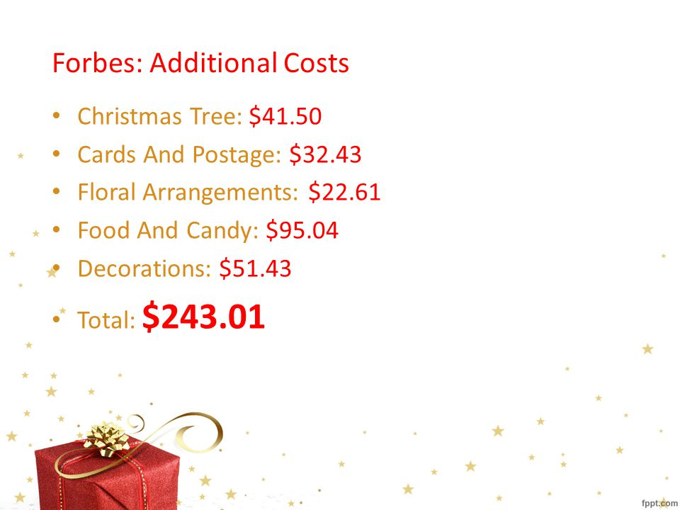Forbes: Additional Costs Christmas Tree: $41.50 Cards And Postage: $32.43 Floral Arrangements: $22.61 Food And Candy: $95.04 Decorations: $51.43 Total: $243.01