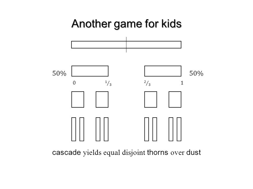 cascade yields equal disjoint thorns over dust