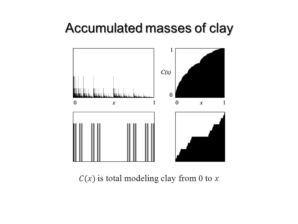 Accumulated masses of clay