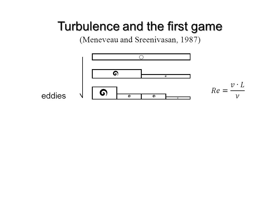 Turbulence and the first game eddies (Meneveau and Sreenivasan, 1987)
