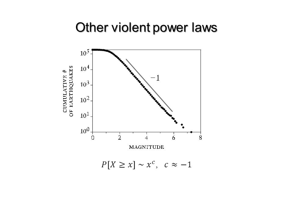 Other violent power laws