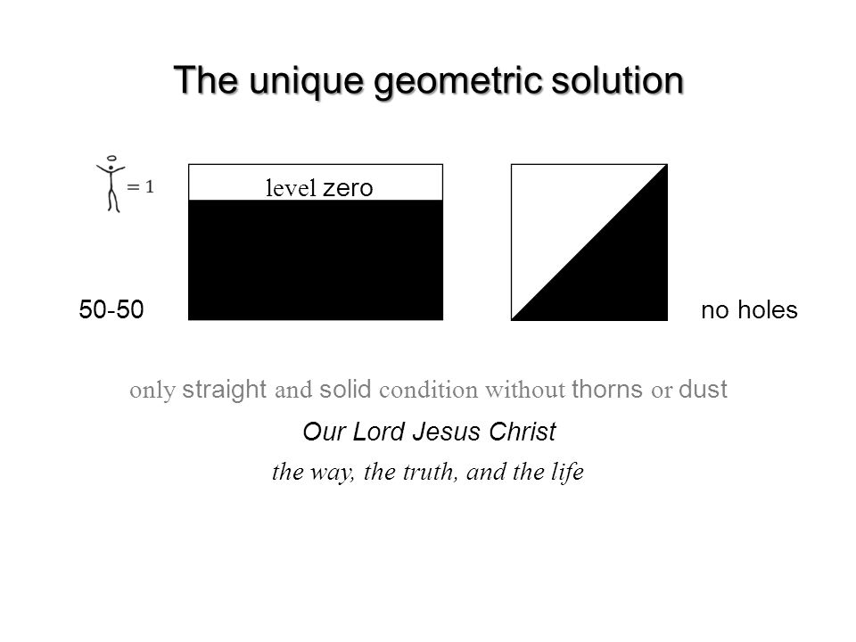 The unique geometric solution only straight and solid condition without thorns or dust 50-50 no holes level zero Our Lord Jesus Christ the way, the truth, and the life