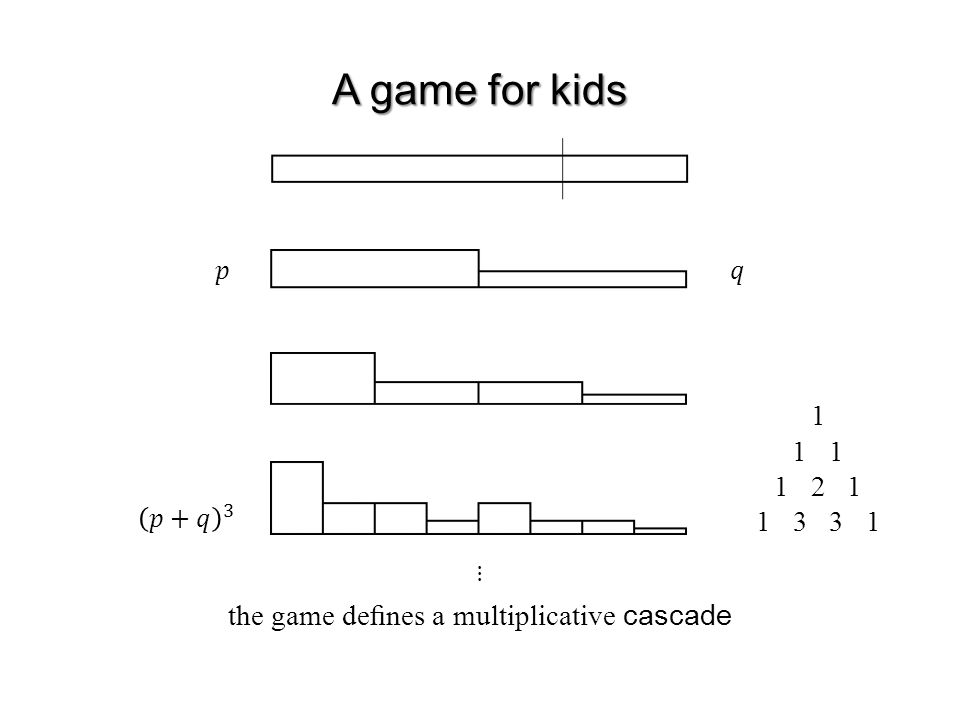 A game for kids 1 1 2 1 1 3 3 1 the game defines a multiplicative cascade