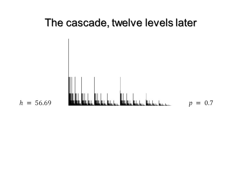 The cascade, twelve levels later