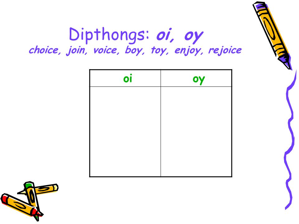 Dipthongs: oi, oy choice, join, voice, boy, toy, enjoy, rejoice oi oy
