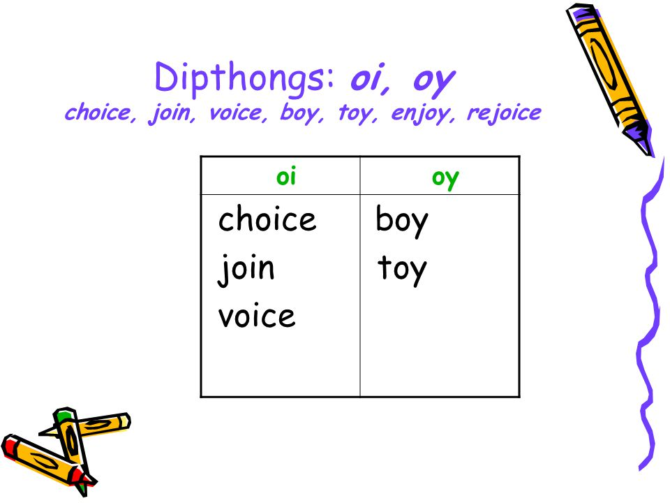 Dipthongs: oi, oy choice, join, voice, boy, toy, enjoy, rejoice oi oy choice join voice boy toy