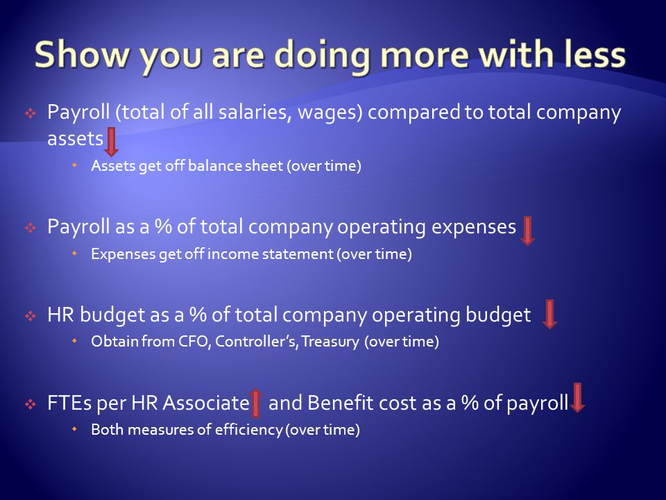  Payroll (total of all salaries, wages) compared to total company assets  Assets get off balance sheet (over time)  Payroll as a % of total company operating expenses  Expenses get off income statement (over time)  HR budget as a % of total company operating budget  Obtain from CFO, Controller's, Treasury (over time)  FTEs per HR Associate and Benefit cost as a % of payroll  Both measures of efficiency (over time)  Total HCM budget per Associate over time (measure of efficiency)