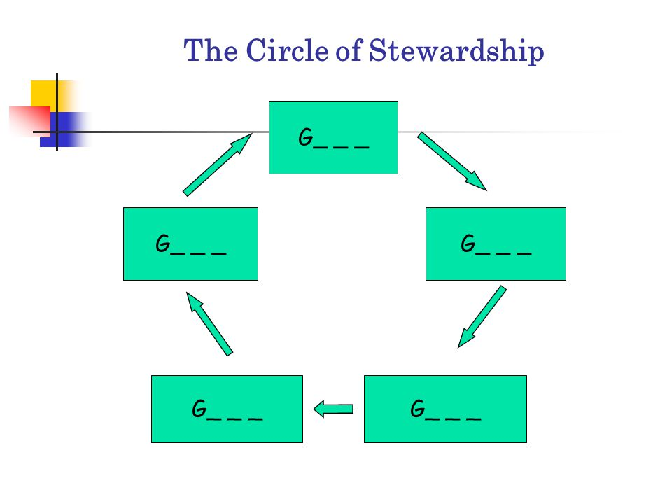 The Circle of Stewardship G_ _ _