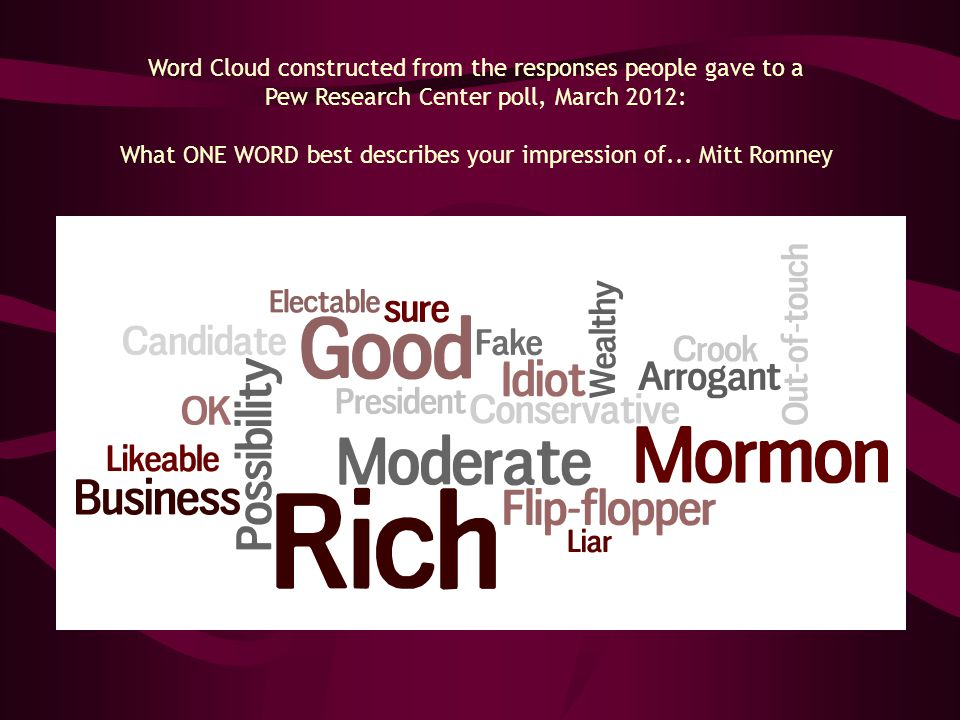 Word Cloud constructed from the responses people gave to a Pew Research Center poll, March 2012: What ONE WORD best describes your impression of...