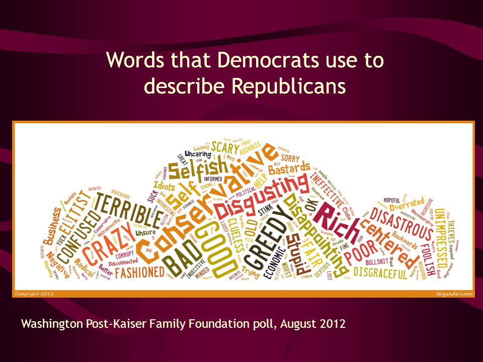 Words that Democrats use to describe Republicans Washington Post-Kaiser Family Foundation poll, August 2012