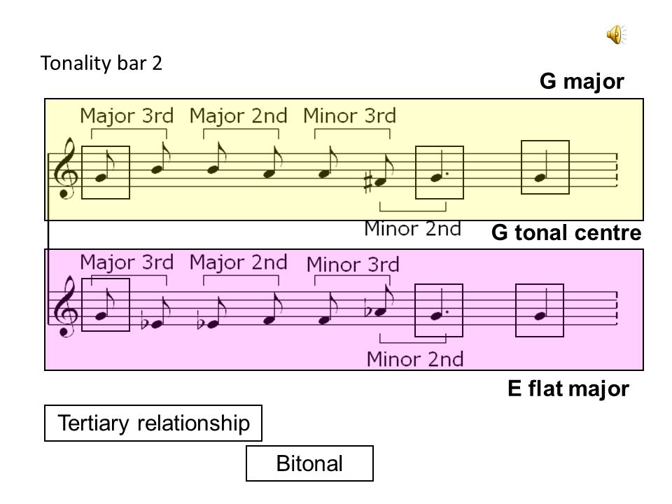 Tonality bar 2 G tonal centre G major E flat major Tertiary relationship Bitonal