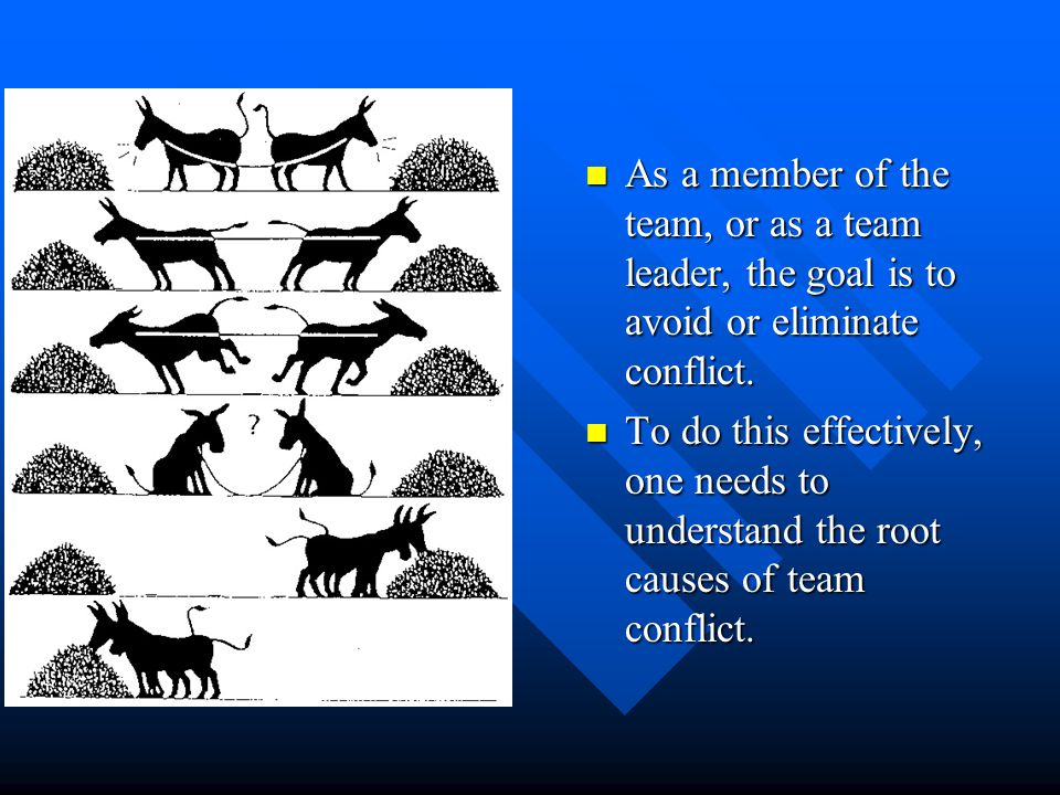 As a member of the team, or as a team leader, the goal is to avoid or eliminate conflict. To do this effectively, one needs to understand the root cau