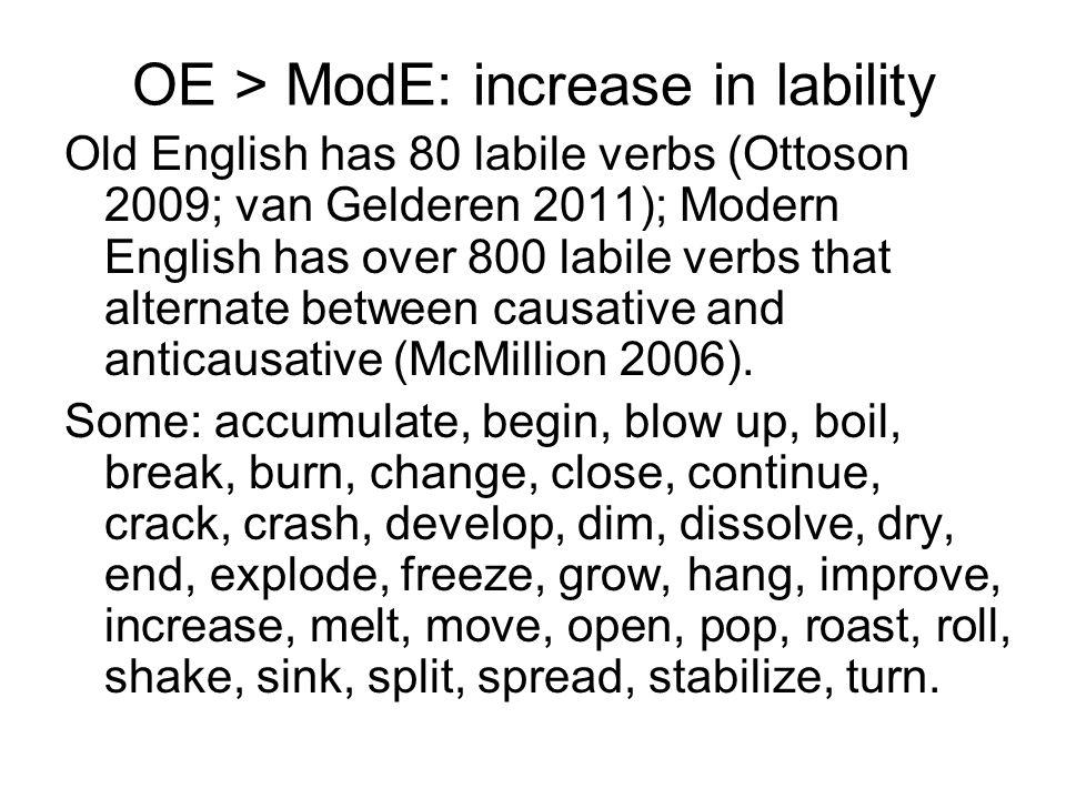 Dictionary of Old English (DOE) texts.http://www.doe.utoronto.ca.