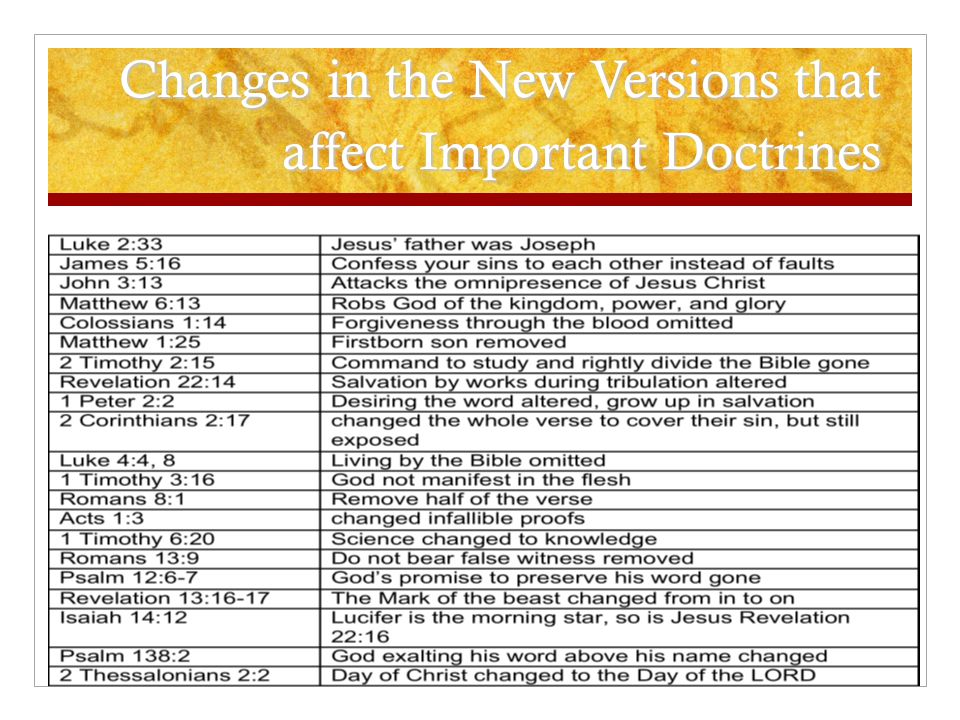The Minority Text Yet, startling as it may sound, virtually every modern English Bible relies on the Minority Text as its underlying New Testament text in preference to Textus Receptus.