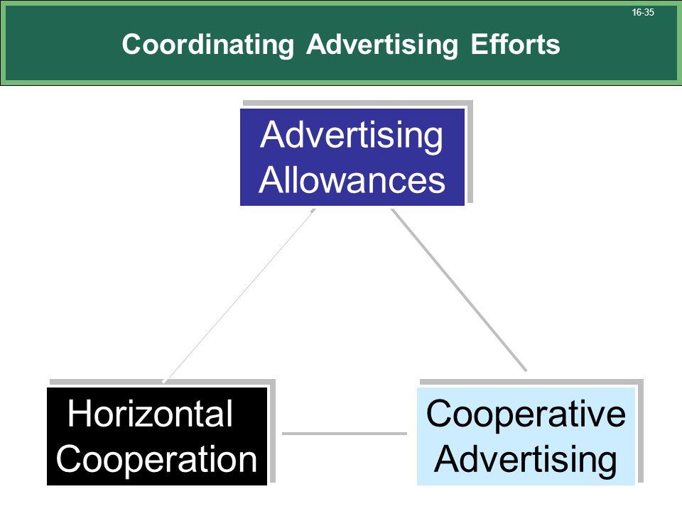 Coordinating Advertising Efforts Horizontal Cooperation Horizontal Cooperation Cooperative Advertising Cooperative Advertising Allowances Advertising Allowances 16-35