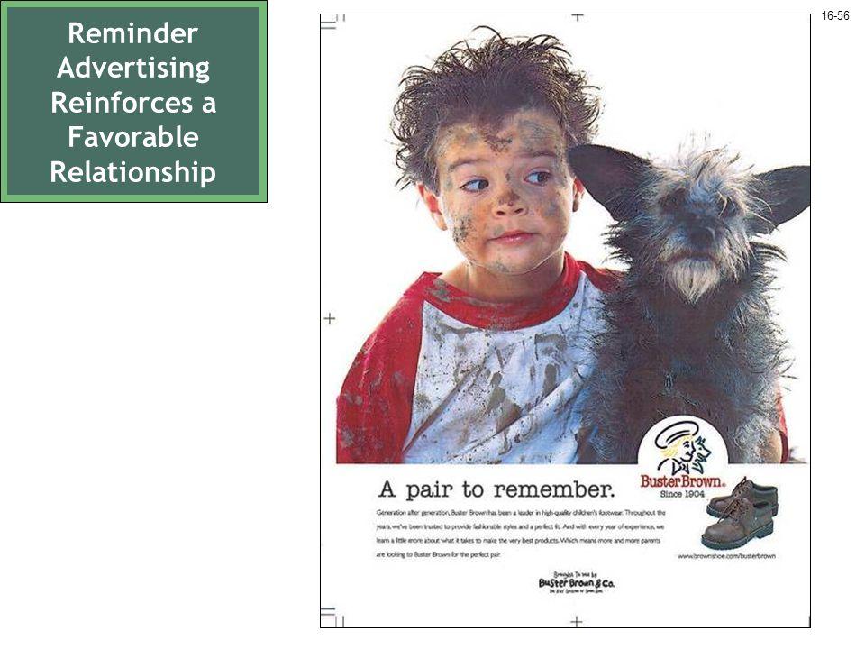 Reminder Advertising Reinforces a Favorable Relationship 16-56