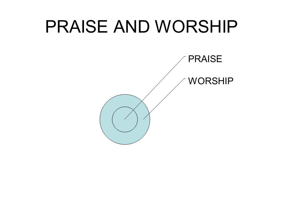 PRAISE AND WORSHIP PRAISE WORSHIP