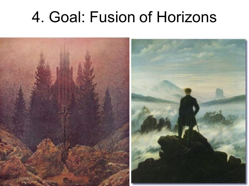 4. Goal: Fusion of Horizons
