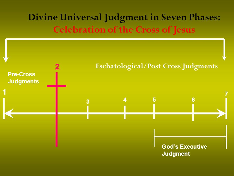 Eschatological/Post Cross Judgments Divine Universal Judgment in Seven Phases: Celebration of the Cross of Jesus 1 2 3 456 7 God's Executive Judgment Pre-Cross Judgments