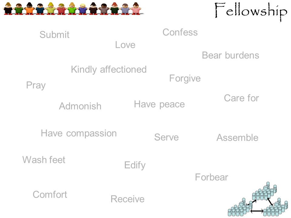 Fellowship Forgive Kindly affectioned Serve Care for Forbear Admonish Love Receive Bear burdens Wash feet Submit Comfort Edify Assemble Confess Pray Have compassion Have peace
