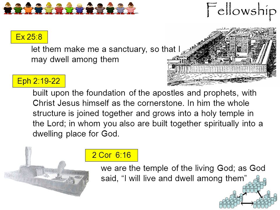 Fellowship built upon the foundation of the apostles and prophets, with Christ Jesus himself as the cornerstone.