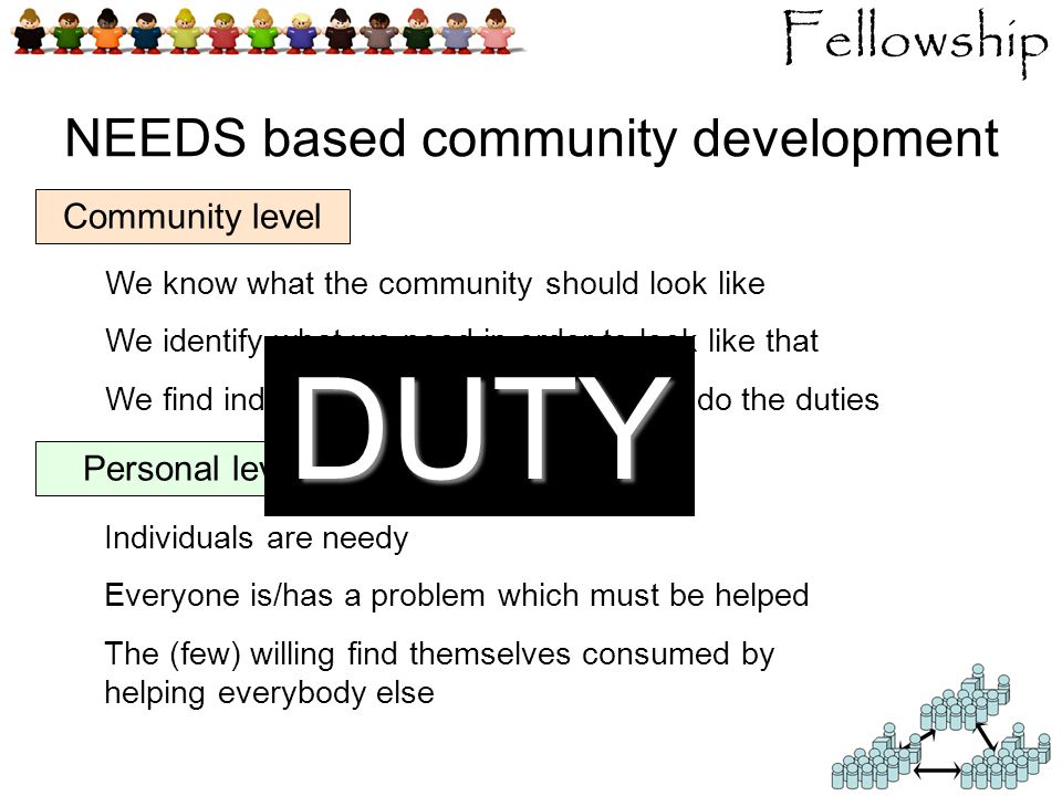 Fellowship NEEDS based community development We know what the community should look like We identify what we need in order to look like that We find i