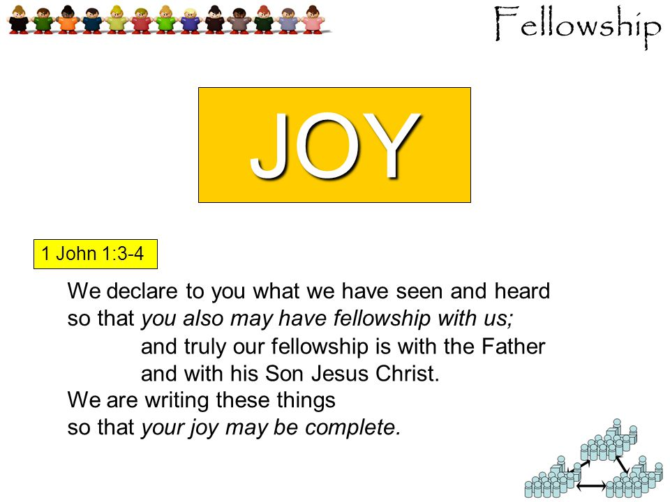 FellowshipJOY We declare to you what we have seen and heard so that you also may have fellowship with us; 1 John 1:3-4 and truly our fellowship is with the Father and with his Son Jesus Christ.