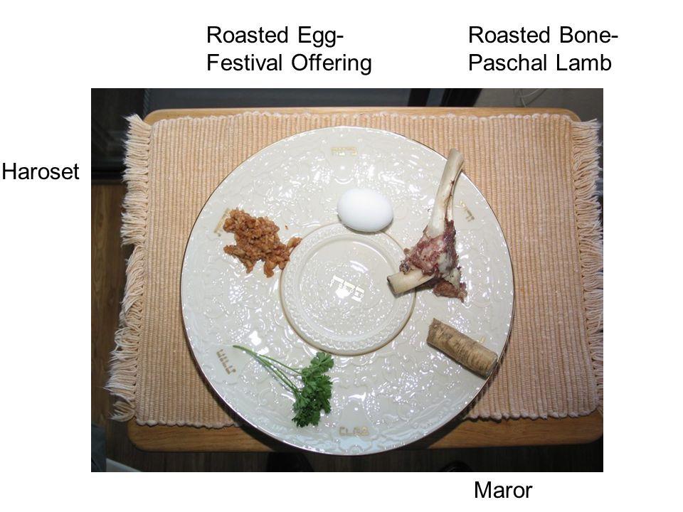 Haroset Maror Roasted Bone- Paschal Lamb Roasted Egg- Festival Offering