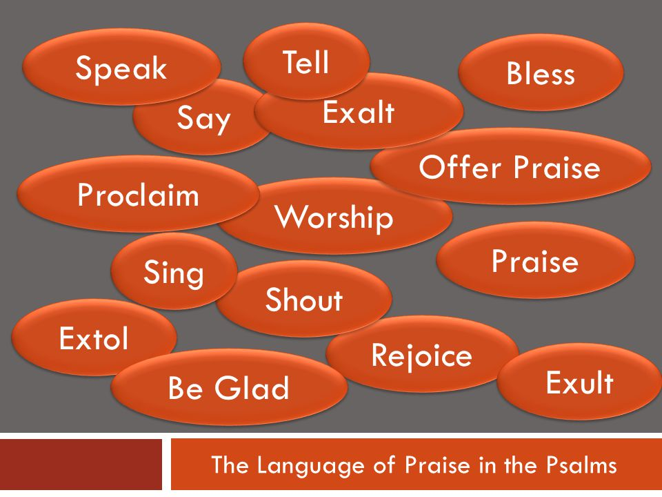 The Language of Praise in the Psalms Say Worship Offer Praise Exalt Praise Rejoice Proclaim Extol Bless Shout Tell Sing Be Glad Speak Exult