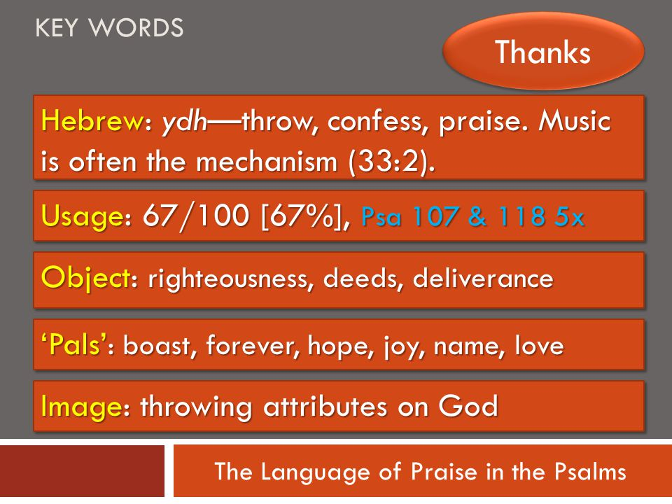 The Language of Praise in the Psalms Hebrew: brk, God blesses his people, evil bless themselves, I bless YHWH Usage: 56/255 [22%]; 24x to Yhwh KEY WORDS Bless Image: To kneel (brk = knee); Psa 103, 134 'Pals': praise or thanks (cf.