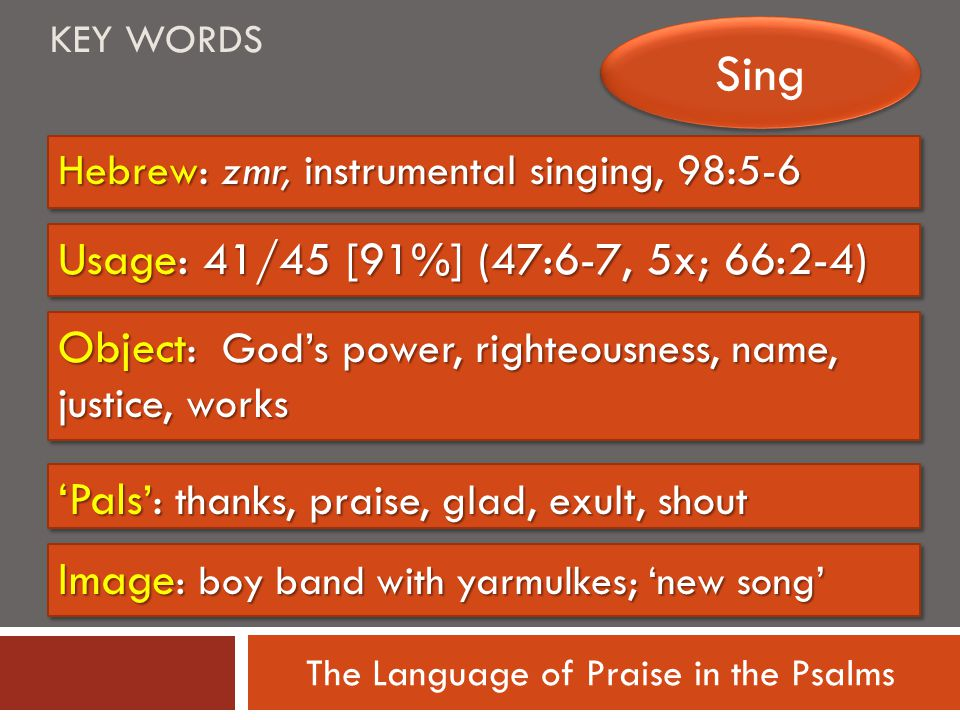 The Language of Praise in the Psalms Hebrew: rnn, shout or sing loudly Usage: 26/54 [48%] KEY WORDS Shout Image : belt it out like a drunken sailor, 78.65 'Pals ': rejoice, glad, joy, sing, bless, play (often in series, 5:11; 32:11; 33:1; 95:1-2) Object : victory; often nature cries, 98:4, 8
