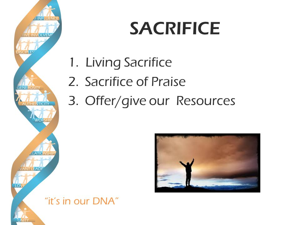 it's in our DNA SACRIFICE 1. Living Sacrifice 2.Sacrifice of Praise 3.Offer/give our Resources