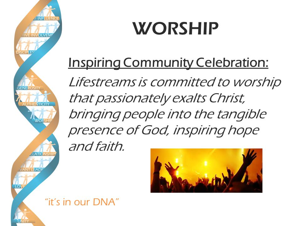 it's in our DNA WORSHIP Psalm 96 1 Sing to the LORD a new song; sing to the LORD, all the earth.