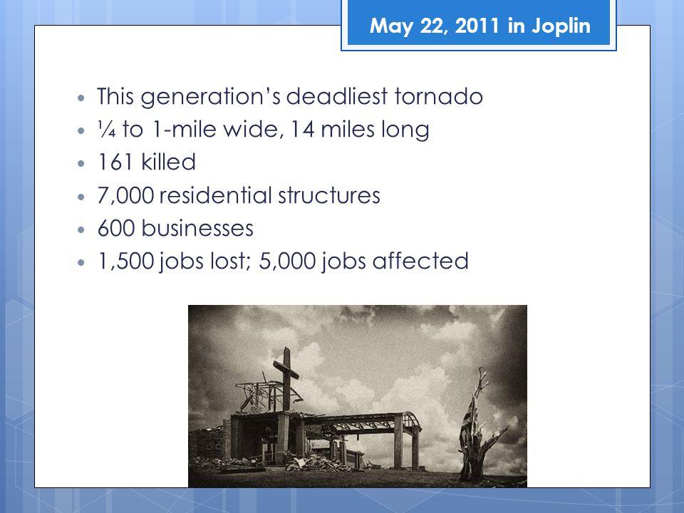 Jasen Jones Executive Director Southwest Missouri WIB jjones@jomowib.com 417-206-1717 Ext. 106