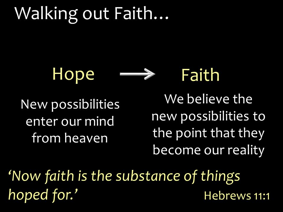 Hope 'Now faith is the substance of things hoped for.' Hebrews 11:1 Walking out Faith… Faith New possibilities enter our mind from heaven We believe the new possibilities to the point that they become our reality