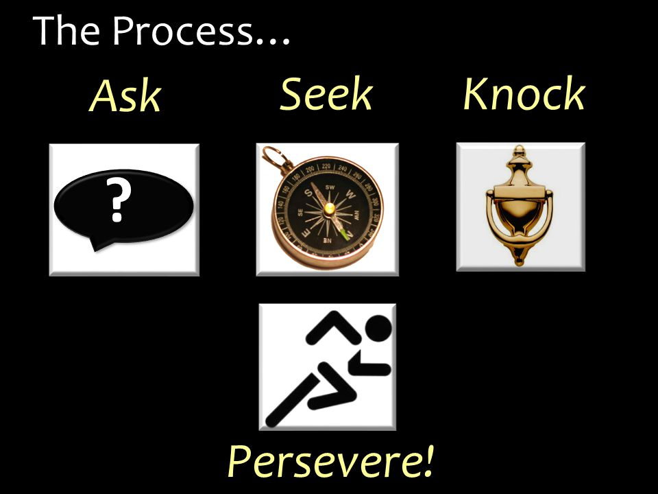 Ask Seek Knock Persevere! The Process…