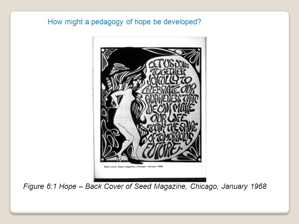 How might a pedagogy of hope be developed? Figure 6:1 Hope – Back Cover of Seed Magazine, Chicago, January 1968
