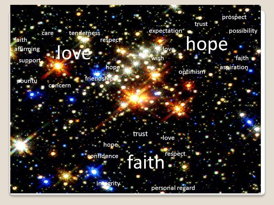 l love hope F faith care resrespect concern friendship support tenderness affirming expectation trust wish optimism aspiration possibility prospect tr
