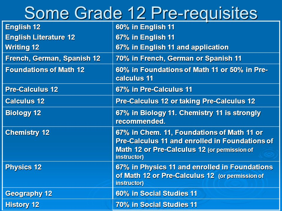 Some Grade 12 Pre-requisites English 12 English Literature 12 Writing 12 60% in English 11 67% in English 11 67% in English 11 and application French, German, Spanish 12 70% in French, German or Spanish 11 Foundations of Math 12 60% in Foundations of Math 11 or 50% in Pre- calculus 11 Pre-Calculus 12 67% in Pre-Calculus 11 Calculus 12 Pre-Calculus 12 or taking Pre-Calculus 12 Biology 12 67% in Biology 11.
