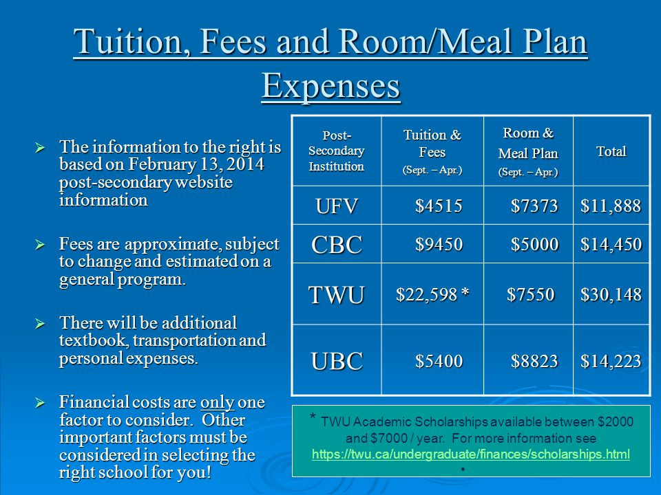 Tuition, Fees and Room/Meal Plan Expenses  The information to the right is based on February 13, 2014 post-secondary website information  Fees are approximate, subject to change and estimated on a general program.