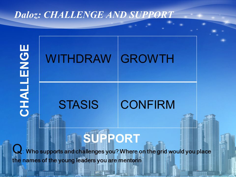 Daloz: CHALLENGE AND SUPPORT CHALLENGE SUPPORT WITHDRAWGROWTH STASISCONFIRM Q : Who supports and challenges you.