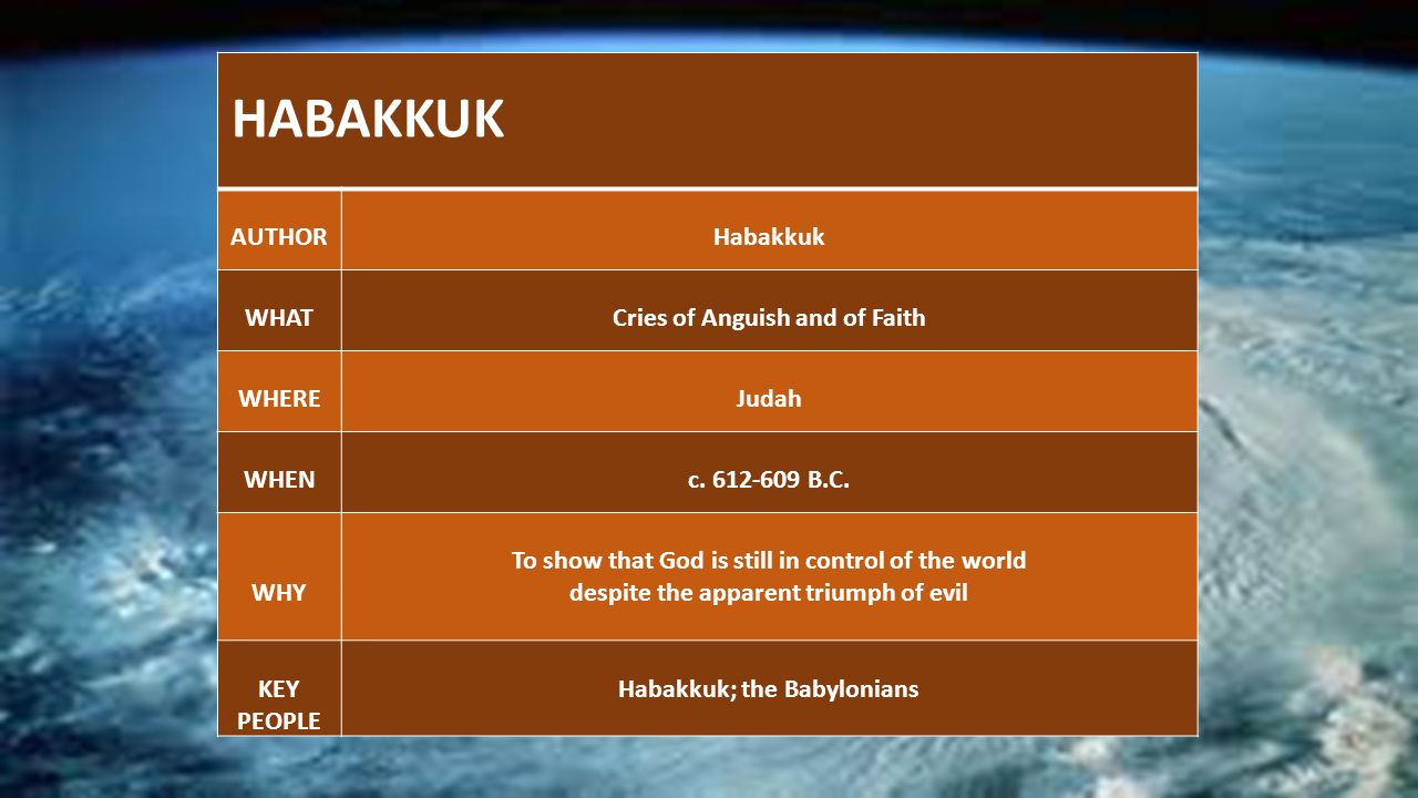 HABAKKUK AUTHORHabakkuk WHATCries of Anguish and of Faith WHEREJudah WHENc.