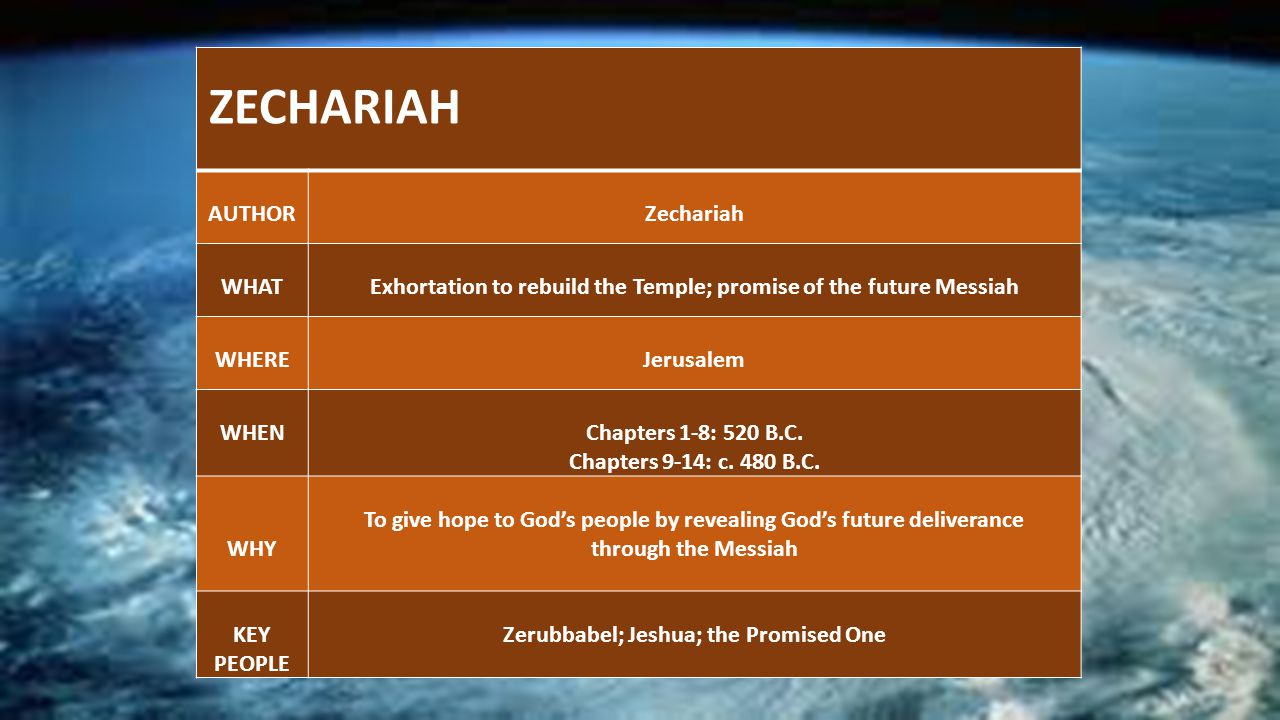 ZECHARIAH AUTHORZechariah WHATExhortation to rebuild the Temple; promise of the future Messiah WHEREJerusalem WHENChapters 1-8: 520 B.C.