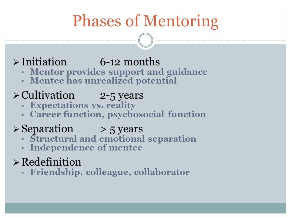 Phases of Mentoring  Initiation6-12 months  Mentor provides support and guidance  Mentee has unrealized potential  Cultivation2-5 years  Expectations vs.