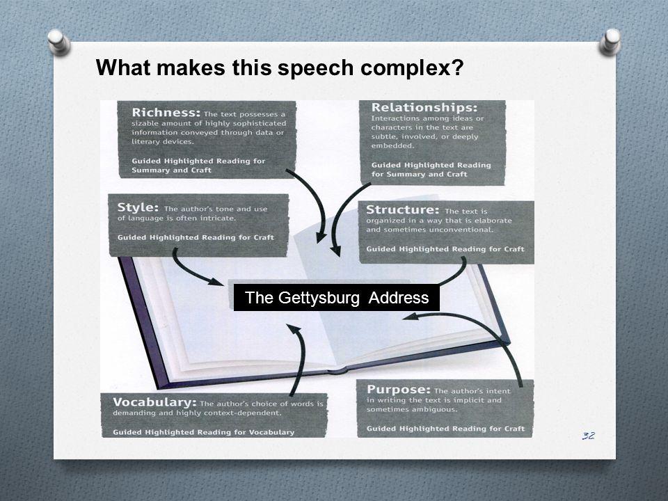 The Gettysburg Address What makes this speech complex? 32