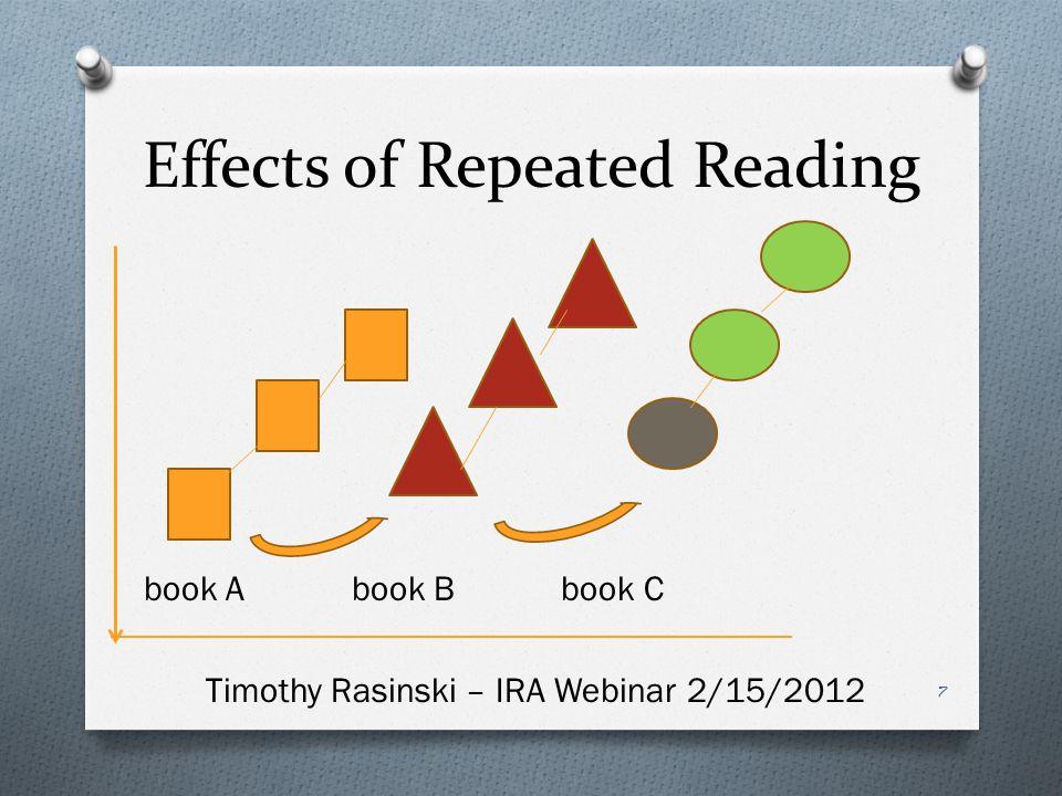 Effects of Repeated Reading book A book B book C Timothy Rasinski – IRA Webinar 2/15/2012 7